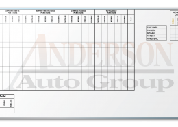 Anderson Auto Group Sales Tracker Dry Erase Board