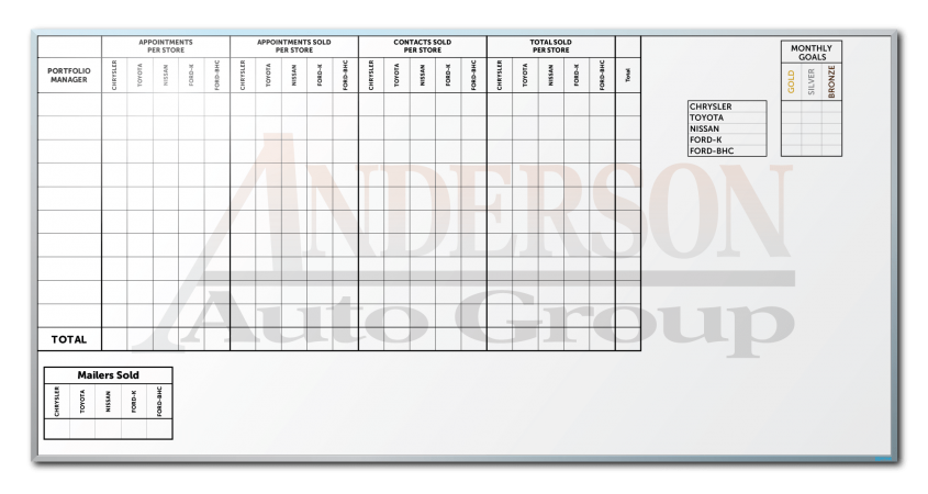 Anderson Auto Group Sales Tracker Dry Erase Board