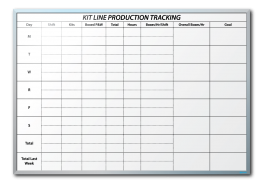 Anything Office Production Tracking Dry Erase Board