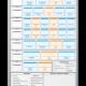 CVS Health We Care Workflow