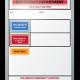 Columbus Community Hospital ER Patient Info Dry Erase Boards