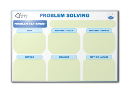 Foremost Farms Problem Solving Dry Erase Board