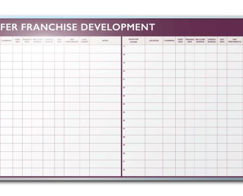 Home Instead Senior Care Franchise Development Tracker Dry Erase Board