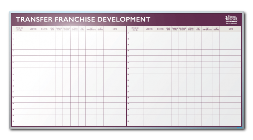 Home Instead Senior Care Franchise Development Tracker Dry Erase Board