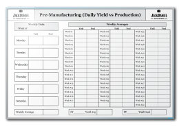 Jack Daniel Cooperage Yield & Production Tracker Markerboard