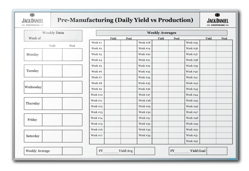 Jack Daniel Cooperage Yield & Production Tracker Markerboard
