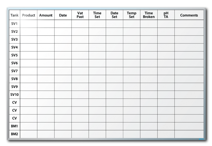 Kroger/Tamarack Farms Product Tracker Whiteboard