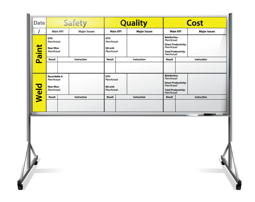 Kubota Mfg. Production Tracker Dry Erase Board With Rolling Stand 48