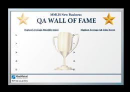 Mass Mutual Insurance Wall of Fame Scoreboard Dry Erase Board