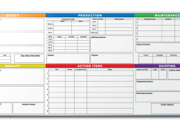 Milo's Tea Company Production Tracker Dry Erase Board 120