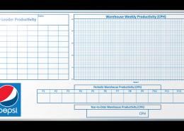 Pepsi Co. Production Tracking Whiteboard