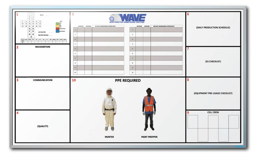 Worthington Armstrong Ventures Daily Tracker/Gemba Dry Erase Board